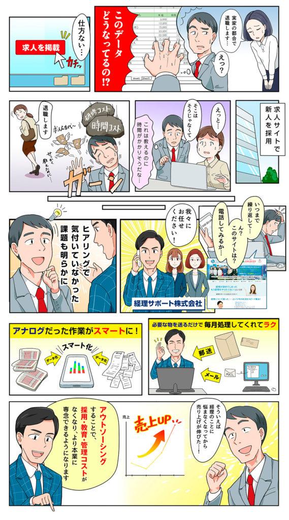ビジネス漫画制作